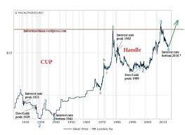100 Year Silver Chart Silver Measures Wealth While Gold Stocks Increase It