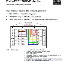 conventional thermostat wiring diagram popular comfortmaker wiring conventional thermostat wiring diagram comfortmaker wiring diagram womma pedia rheem furnace wiring diagram comfortmaker thermostat wiring