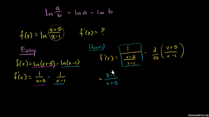 diffeiating logarithmic functions using log properties khan academy