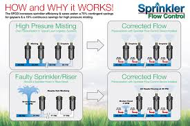lawn sprinkler water flow control reasonable priced, easy to Basic Sprinkler Systems Diagrams how and why it works water flow diagram lawn sprinkler systems diagram