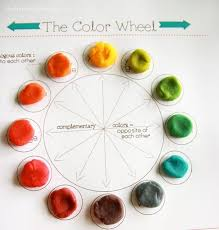 The following vocabulary is included; Play Doh Color Wheel Art Lesson