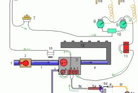 ducane 60 wiring diagrams ducane automotive wiring diagrams 370x250 pool heater gas valve wiring diagrams 2477808