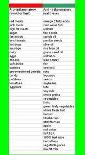 Anti Inflammatory Foods Chart Anti Inflammatory Foods Heaven Awaits