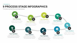 Infographic Process Design 9 Process Stage Infographics Powerpoint Template And Keynote