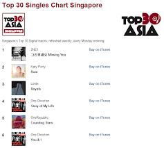 2013 Singles Chart