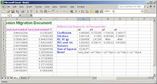 exporting multiple linear regression