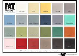 the fat paint company alternative to as chalk paint made local in
