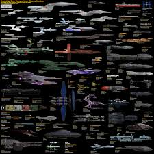 Starship Size Comparison Chart High Resolution Starship Size Comparison Charts Star Trek Minutiae