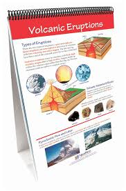 Types Of Flip Chart Newpath Learning Volcanoes Flip Chart Set Teaching Supplies Earth And Space