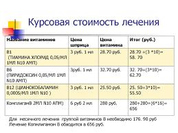 Актуализация формулярной системы в гериатрическом стационаре   Курсовая стоимость лечения