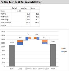 Peltier Charts Pin On Peltier Tech Charts
