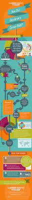 best ideas about career path resume job search how to decide on a career path infographic on theundercoverrecruiter