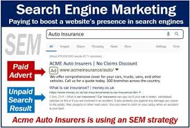 Sem Examples What Is Search Engine Marketing Or Sem Definition And Examples