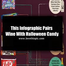 This Infographic Pairs Wine With Halloween Candy