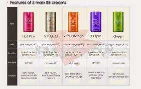 Yoonyee Comparison Review Skin79 Bb Creams Hot Pink