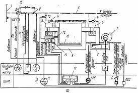 Реферат Функциональная схема автоматизированного контроля  Функциональная схема автоматизированного контроля обработки железобетонных изделий в камерах периодического действия
