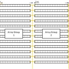 pdf safe grounding system design for a photovoltaic power station schematic of the grounding system of array groups 1 and 2 circles represent the piles