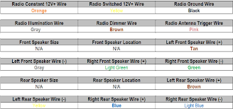 2003 hyundai santa fe radio wiring diagram wiring diagram and 2004 Hyundai Accent Radio Wiring Diagram 2003 hyundai sonata audio wiring diagram and hyundai elantra 2004 radio wire diagram