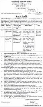 Union Council Job Circular In Bangladesh Total 300 Vacancy