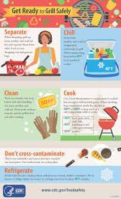 infographics communications food safety cdc view larger cdc gov foodsafety images grill safety infographic lg jpg