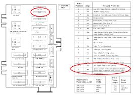 ford e 150 van fuse box diagram 2008 e350 fuse panel diagram 2008 image wiring diagram 1996 ford econoline e350 1milioncars on 2008