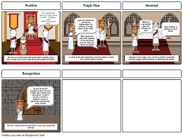 oedipus rex the archetypal tragic hero storyboard