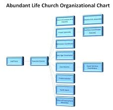 Company Org Chart Template
