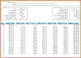 Template Prepaid Amortization Schedule Excel On Loan Payment