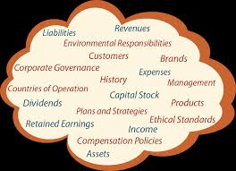 Components Of An Income Statement Cool The Four Core Financial Statements Principlesofaccounting