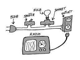 test lamp wiring diagram test image wiring diagram powering your radio safely a dim bulb tester on test lamp wiring diagram