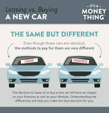 Lease Vs Buying Car Importance Of Car Lease Residual Values For New Car Lease