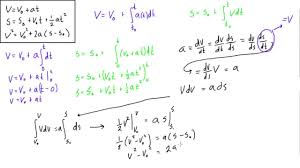 how to derive the kinematic equations constant acceleration you