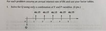 Interest Rate Factor Chart Solved For Each Problem Assume An Annual Interest Rate Of