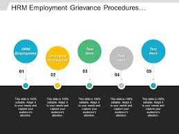 Hrm Employment Grievance Procedures Performance Review Sales