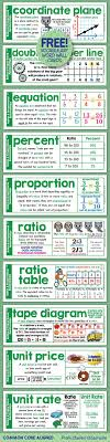 free word wall cards for sixth grade math ratios and proportional relationships mathfors