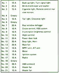 1995 subaru legacy fuse box diagram all wiring diagram 1990 subaru legacy fuse box diagram wiring diagrams schematic 1995 ford windstar fuse box diagram 1990