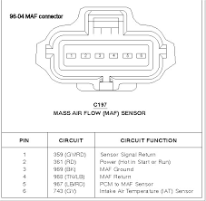 04 mass air flow wiring diagram mercurymarauder net forums