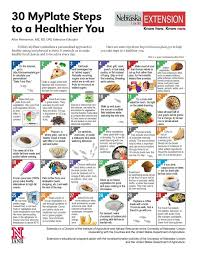 84 best FACS   MyPlate images on Pinterest   Science, English ...