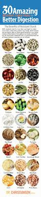 Resistant Starch Food Chart Update 30 Amazing Resistant Starch Foods For Better