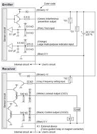 light curtain sensor circuit curtain blog pnp output type i o circuit diagram