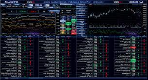 Globex Equity Indices And Nasdaq 100 Stocks Cqg News