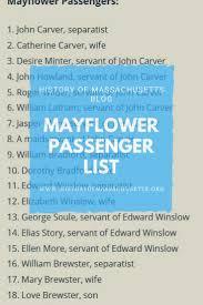 Mayflower Passenger List