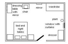 basic household wiring diagrams images bedroom wiring diagram basic circuit and schematic wiring diagrams