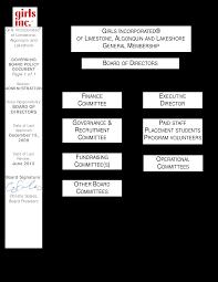 Organizational Chart Templates At Allbusinesstemplates Com