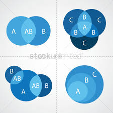 Infographic Venn Diagram Venn Diagram Infographic Vector Image 1264512 Stockunlimited