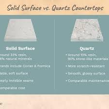 Solid Surface Countertops Vs Quartz Countertops