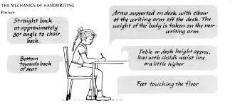 Stylish way of writing letters