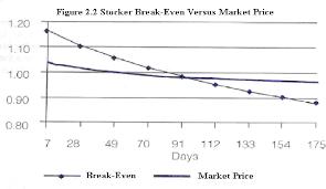 Pdf Kentucky Feeder Cattle Price Analysis Models For Price