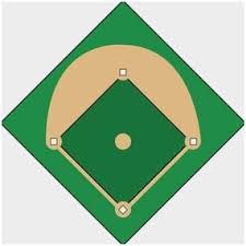 Baseball Field Template Printable Softball Diamond Drawing Free Download Best Softball