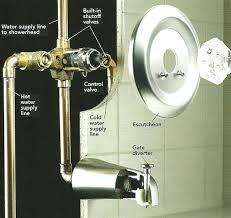 replace bathtub faucet single handle leaky bathtub single faucet bathroom design leaky bathtub faucet repair single